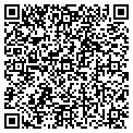 QR code with Alaska Pasta Co contacts