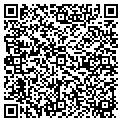 QR code with Parkview Surgical Clinic contacts