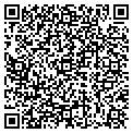QR code with Citylenders LLC contacts