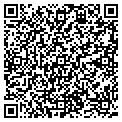 QR code with Lundstrom Realty Advisors contacts
