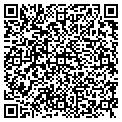 QR code with Richard's Tractor Service contacts