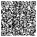 QR code with Rucoba Masonary Inc contacts