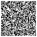 QR code with Mitchell Refractive Surgery contacts