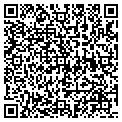 QR code with Southern Sun Landscape Contrs contacts