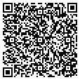 QR code with Ricks Auto Sales contacts