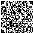 QR code with Centex contacts