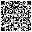 QR code with GGF Atm contacts