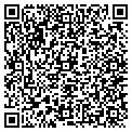 QR code with Claudia J French PHD contacts