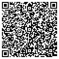QR code with Cypress Medical contacts