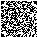 QR code with Metropolitan Investment Pro contacts