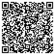 QR code with Sunset Radiology contacts