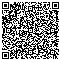 QR code with Classic Custom Upholstery contacts