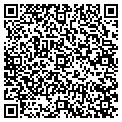 QR code with Sweet Arts & Design contacts