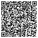 QR code with Satya Mehmi DDS contacts