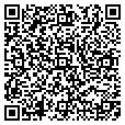 QR code with Videoland contacts