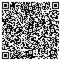 QR code with Plaster Planet contacts