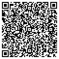 QR code with Suffolk Gear contacts