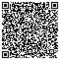 QR code with Zofnas Steve Painting Contract contacts
