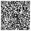 QR code with Flippin Health Mart Pharmacy contacts
