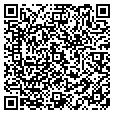 QR code with Candtec contacts