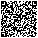 QR code with Richard Sanderford Inc contacts