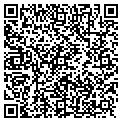 QR code with Kevin Dixon Pa contacts