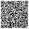 QR code with Richard P Birkenwald contacts