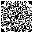 QR code with Visors Inc contacts