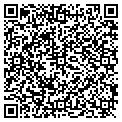 QR code with Richards Paint of Tampa contacts