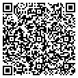 QR code with Ribac LLC contacts