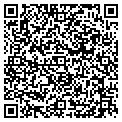 QR code with Gw Associates Group contacts