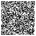 QR code with Adrienne Kubiak Young PA contacts