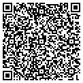 QR code with Richmond Hyperbaric Medicine I contacts