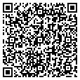 QR code with Philip Don Gates MD contacts