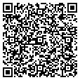 QR code with Affordable Hearing Aids contacts