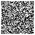 QR code with Odyssey Securities Inc contacts
