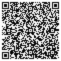 QR code with Sonia's Beauty Salon contacts