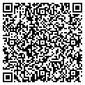 QR code with Parkway Health & Rehab Center contacts