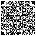 QR code with All American Tool Co contacts