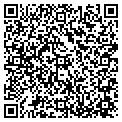 QR code with Inland Materials Inc contacts