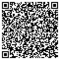 QR code with Project One Systems Sales Inc contacts