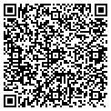 QR code with Performance Marketing contacts