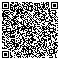 QR code with Martin Memorial Hospital South contacts