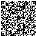 QR code with Fabworx Welding contacts