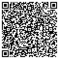 QR code with Network Funding contacts