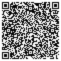 QR code with Spring River Heating & Cooling contacts