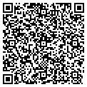 QR code with Gardens & More contacts