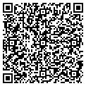 QR code with Richard Donoff & Assoc contacts