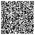 QR code with Jockey Club Realty Inc contacts