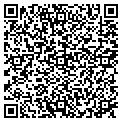 QR code with Residual Investments Analysis contacts